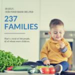 July Food Bank Stats