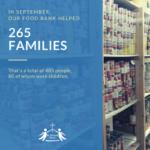 September Food Bank Stats